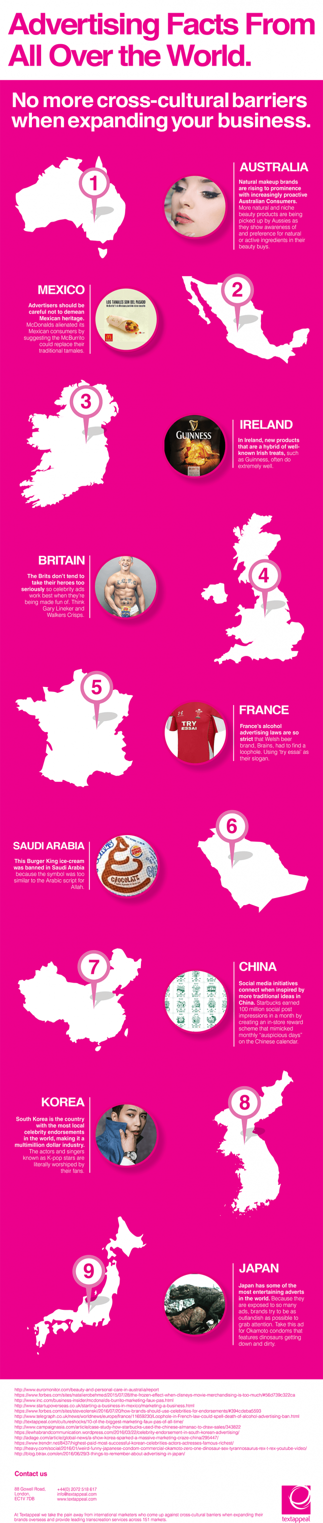 Advertising facts from all over the world - textappeal infographic